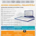 BIS_Info_grafika_projektetajiem